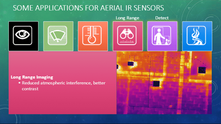 applications for aerial IR sensors ITC