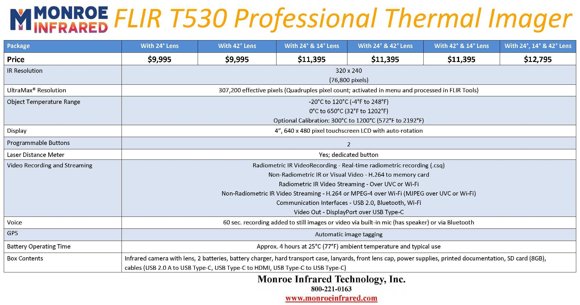 T530 Comparison Chart 2