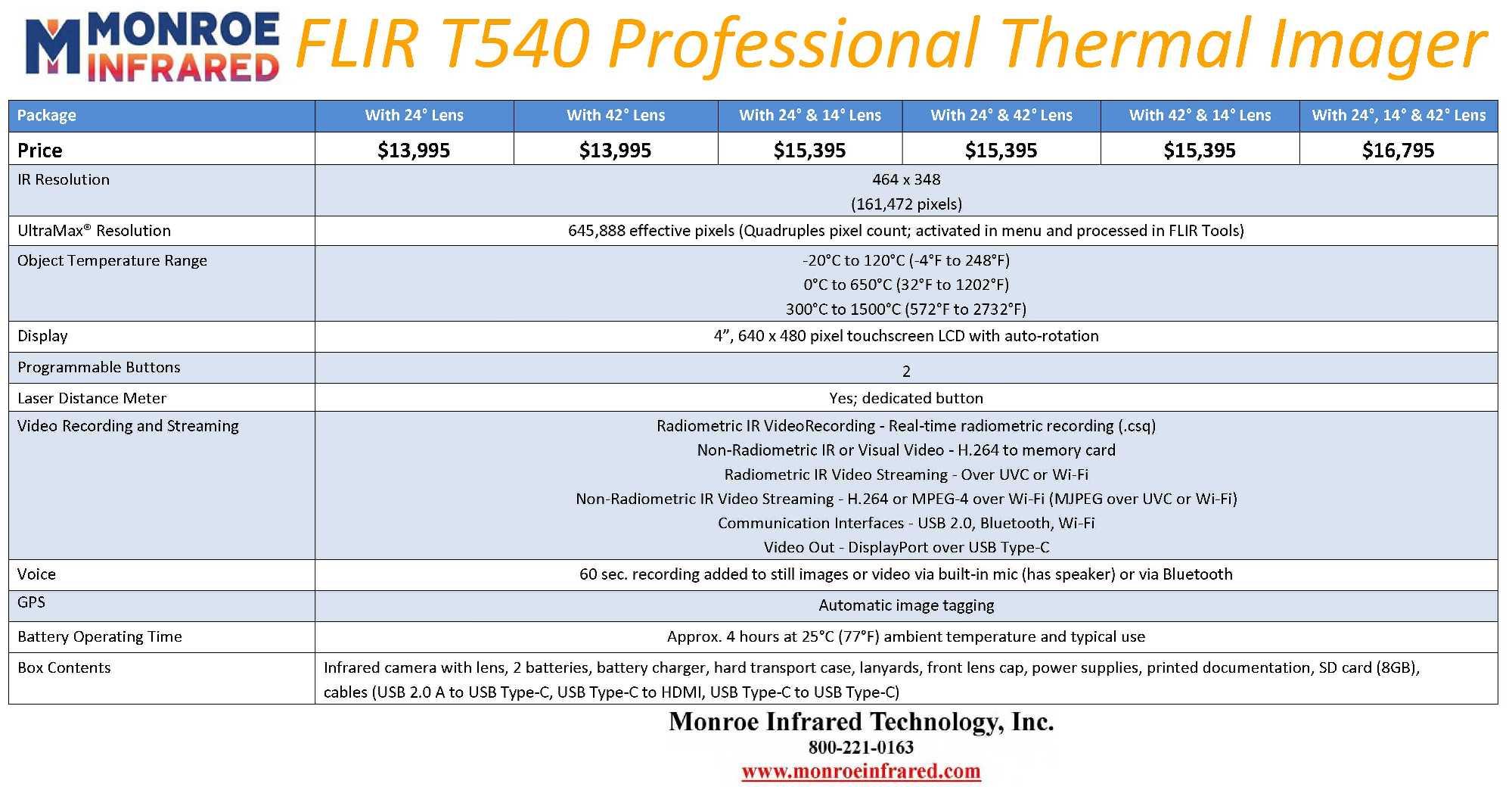 T540 Comparison Chart